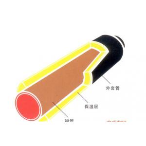 聚氨酯热水、冷水保温管/预制直埋聚氨酯保温管
