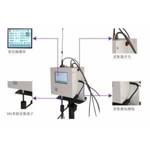 MC-HJ01型可拍照《农业环境大数据监测及预警云平台》系统