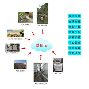 MC-QXSQ型物联网自动气象(环境)监测站