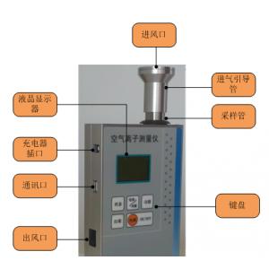 MC-FLZ型手持式负(氧)离子测量仪