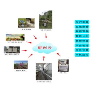 MC-QXSQ型物联网自动墒情监测站